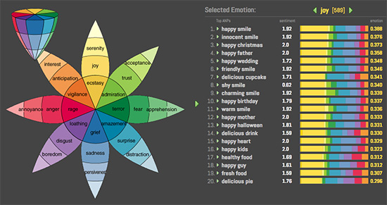 emotional_mapping
